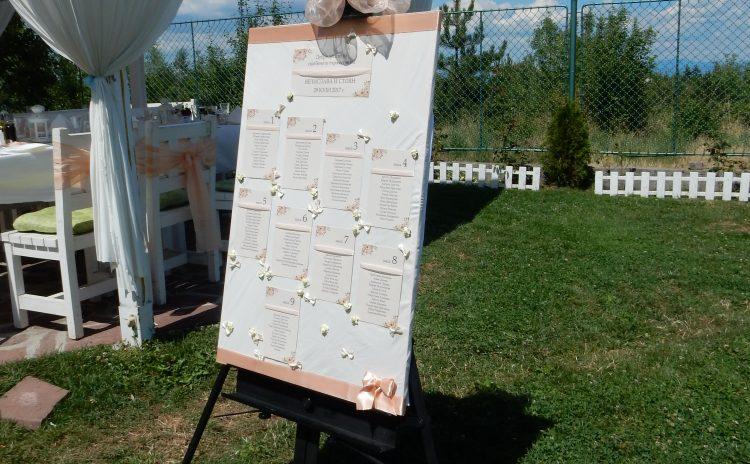 Настанителни табла и триножници